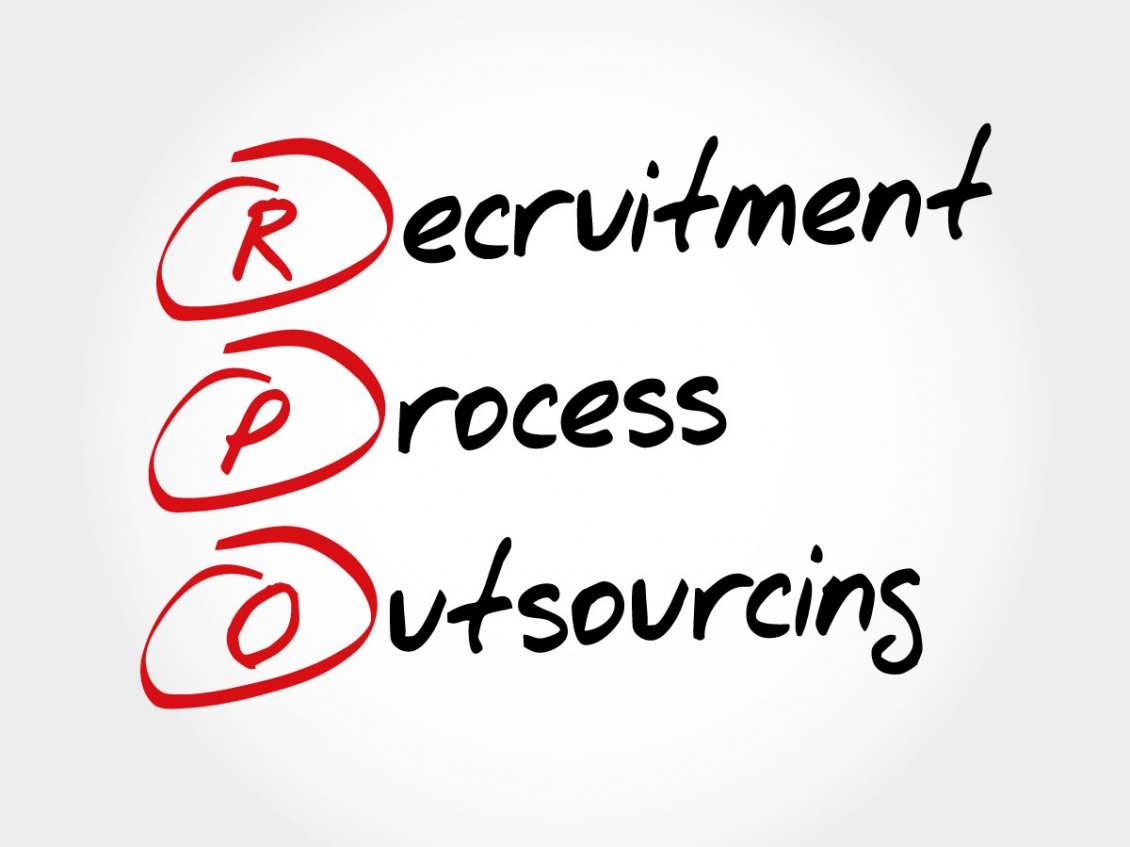 Recruitment Process Oursourcing